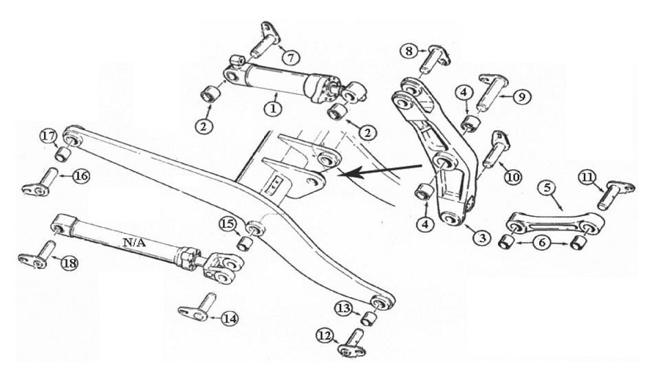 948x532 John Deere Wheel Loader Pins And Bushings