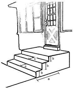 Wheelchair Ramp Drawing