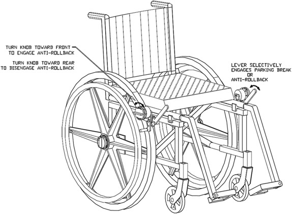 574x421 Evaluating The Functionality And Usability Of Two Novel Wheelchair