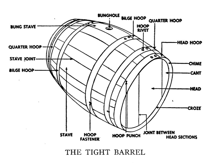 Whiskey Barrel Drawing