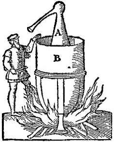236x294 Distilling Whiskey Process Drawing
