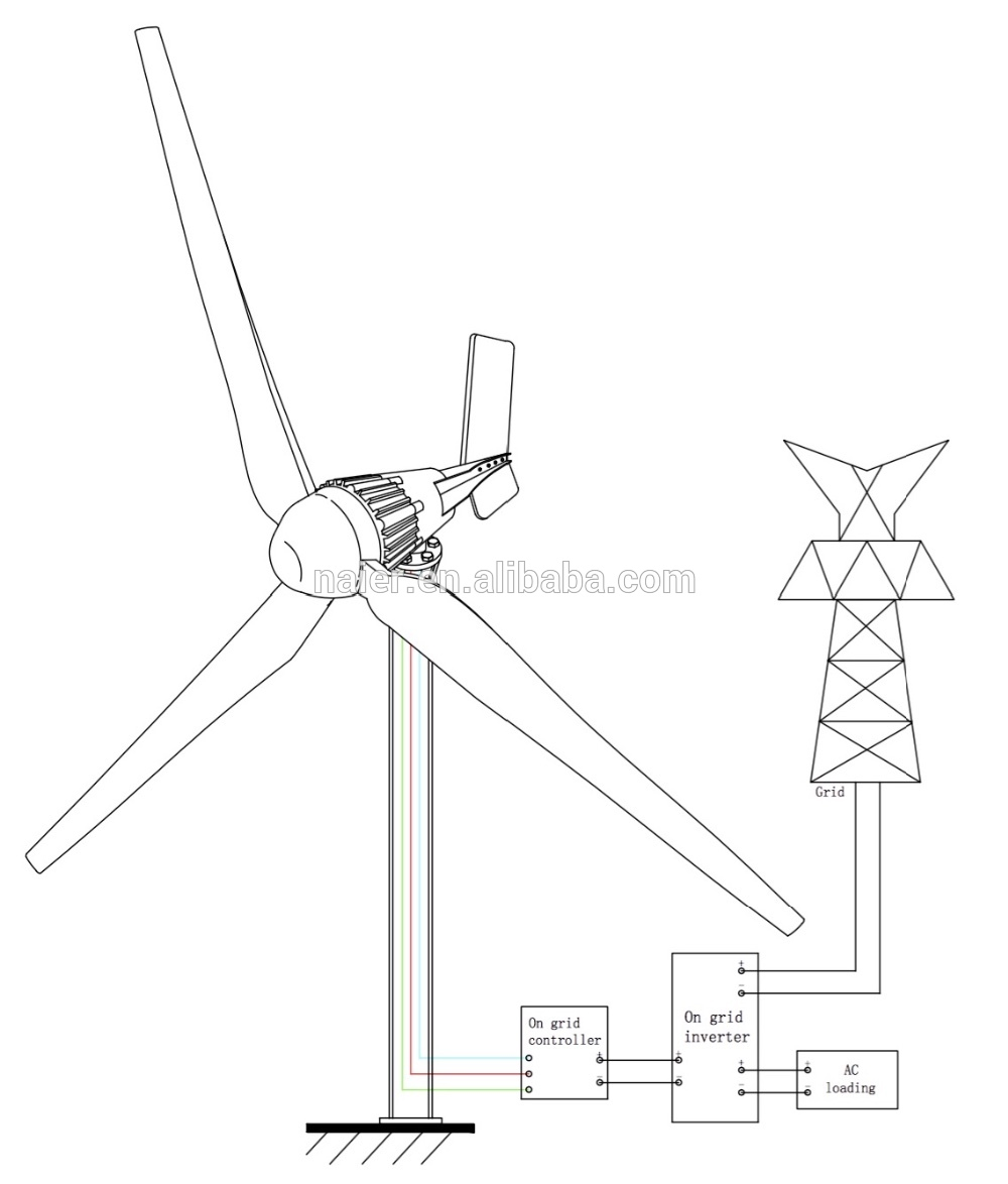 1000x1174 3kw Windmill Horizontal Axis Wind Turbine Generator For Home Use