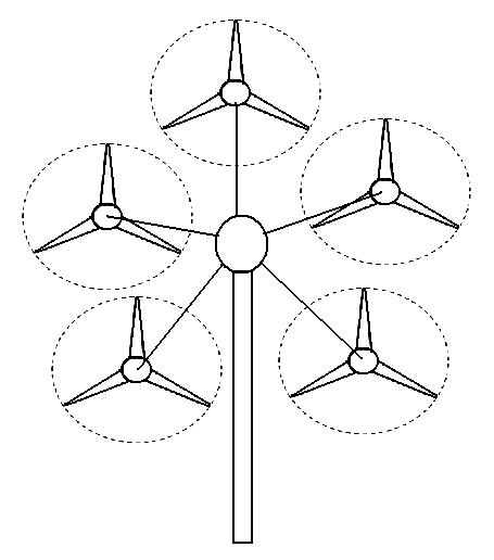 455x516 Single Vs. Multi Platform