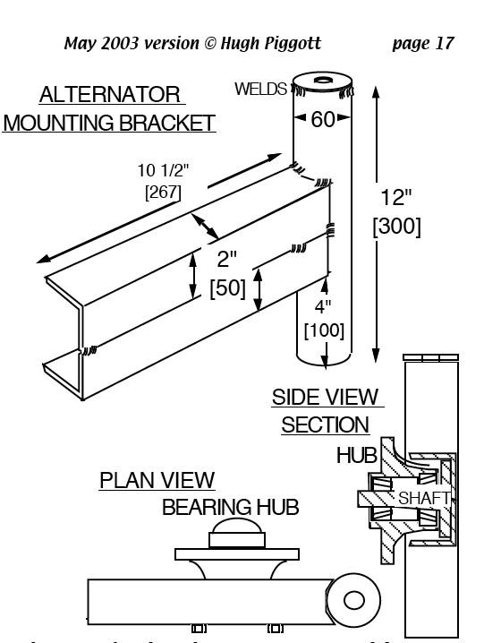 541x718 How To Build A Wind Turbine 2003