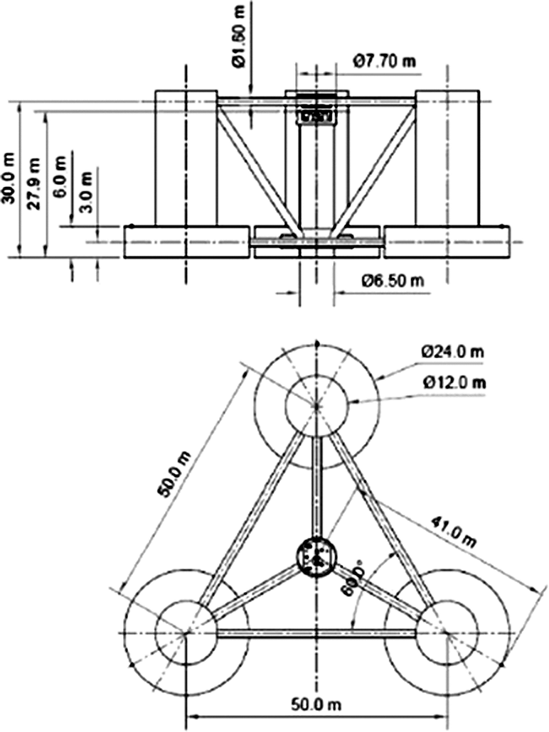 772x1030 Model Tests For A Floating Wind Turbine On Three Different