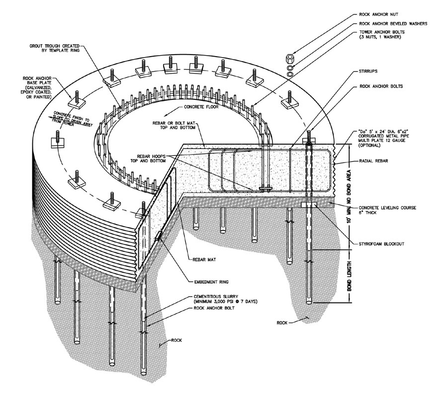901x791 Anchor Deep Foundations Drawing