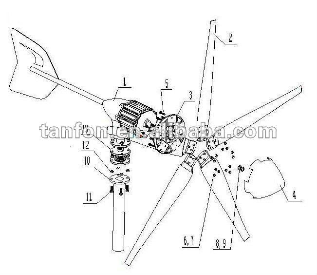 651x564 Mini Wind Turbine 300w Small Wind Turbine Generator 600w Wind