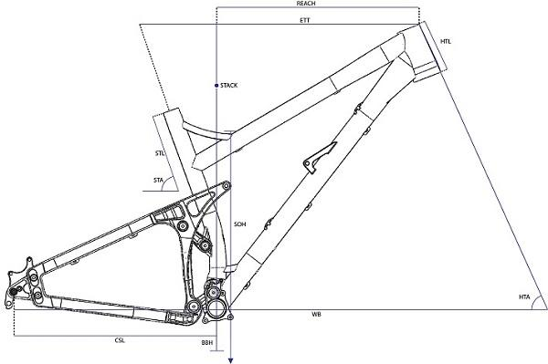 600x399 Mountain Bike Frames