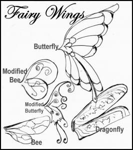267x302 How To Draw Realistic Fairies, Draw A Realistic Fairy, Step By