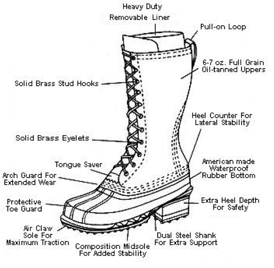 565x551 Best Winter Boots For Men And Women Ultimate Guide 2017 Edition