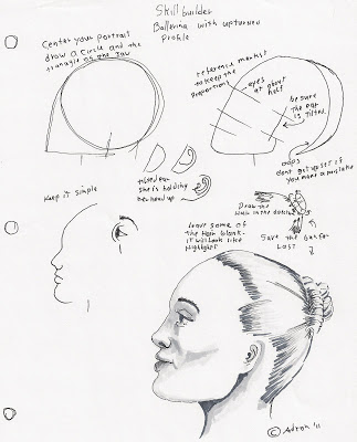 323x400 Adron's Art Lesson Plans How To Draw A Woman's Face Profile