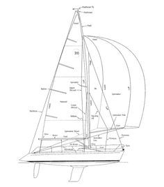 236x268 Awesome Parts Of A Sail Boat Wind In My Sails Sail