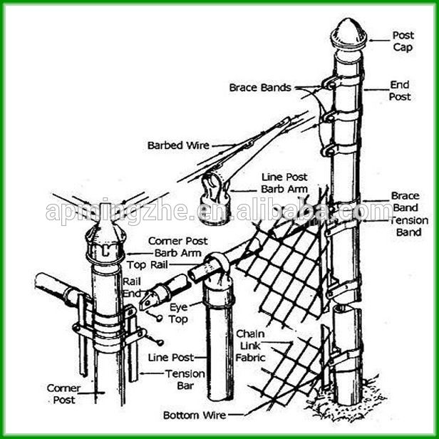 616x616 Electric Fence 2 Eyelets Gate Handle Insulator,chain Link Fence