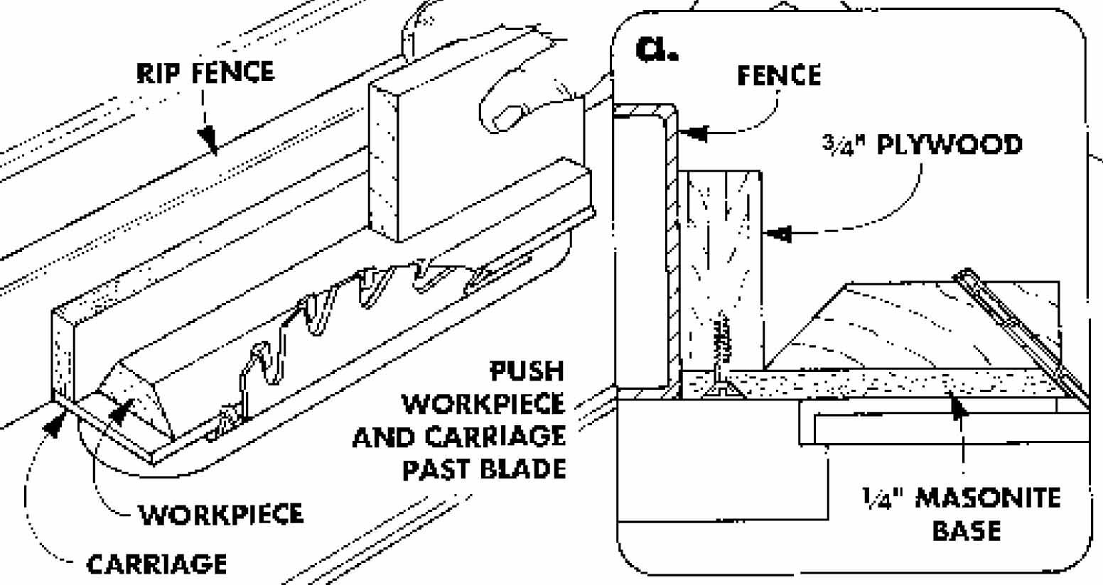 1552x824 Home Garden Plan Store Cutting Bevelled Strips