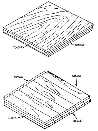 318x423 Fantastic Floor Benefits Of End Matched Hardwood Flooring