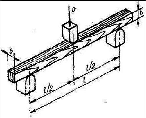 503x407 Wood Plank Loading Scheme.
