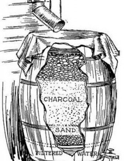 Wooden Barrel Drawing