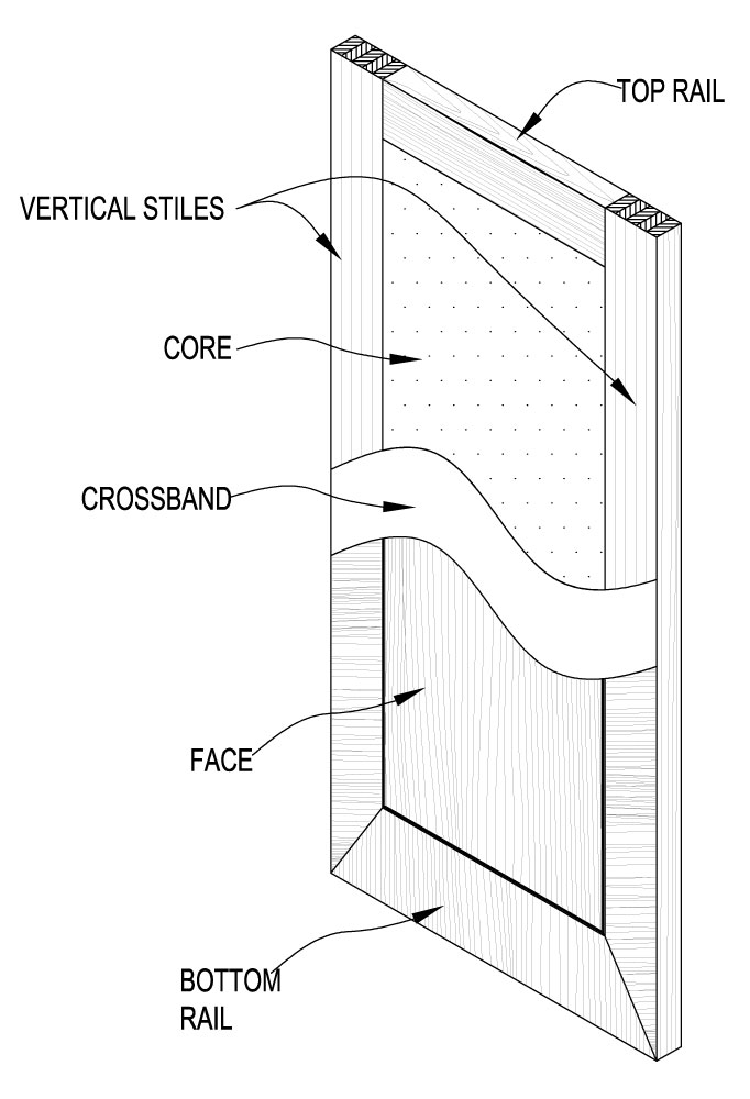 682x1000 Modern Interior Doors, Wood Veneer Solid Core, Custom