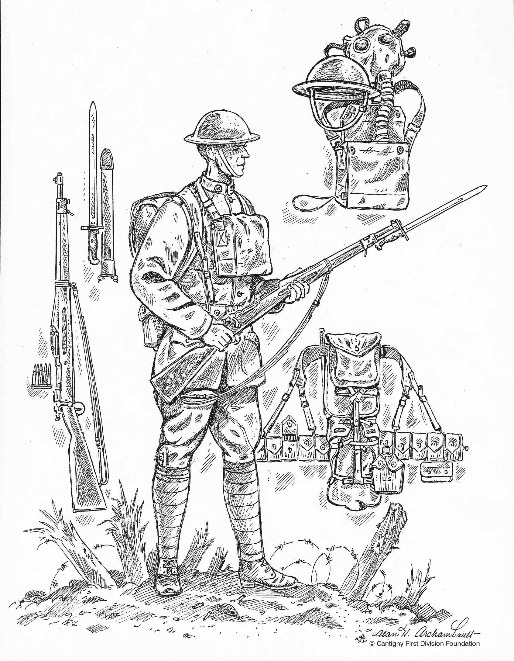 1692x2174 Ww1 Coloring Page From First Division Museum World War One