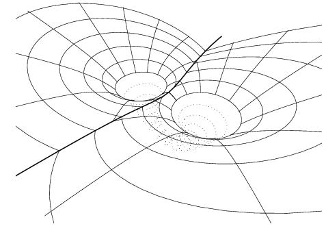 477x343 You Can'T Get Through Szekeres Wormholes Or, Regularity, Topology