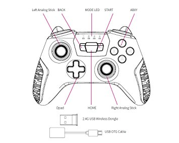 355x284 Sparkfox Game Controller With 2.4g Wireless Joystick,3