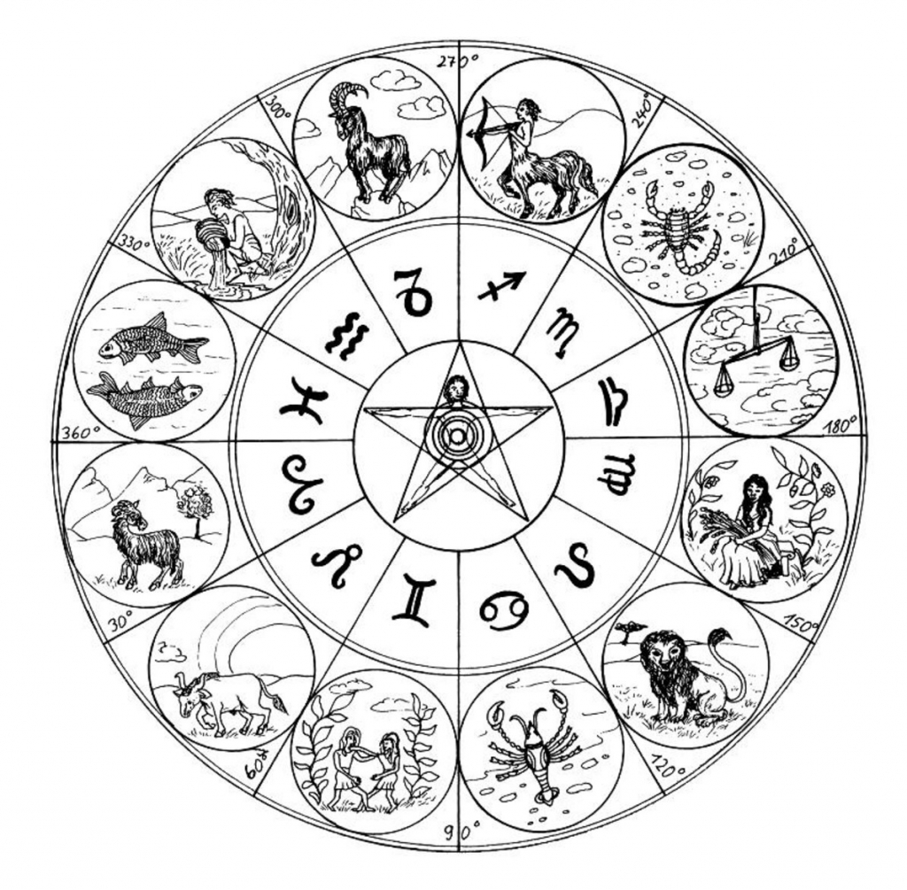 1024x1005 Zodiac Signs Drawings All About The Zodiac Signs My Take On Each