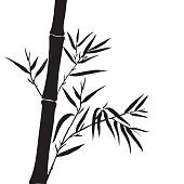 170x170 Black Bamboo Silhouette On A White Background Premium Clipart