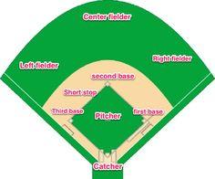 236x196 Baseball Field Outlines