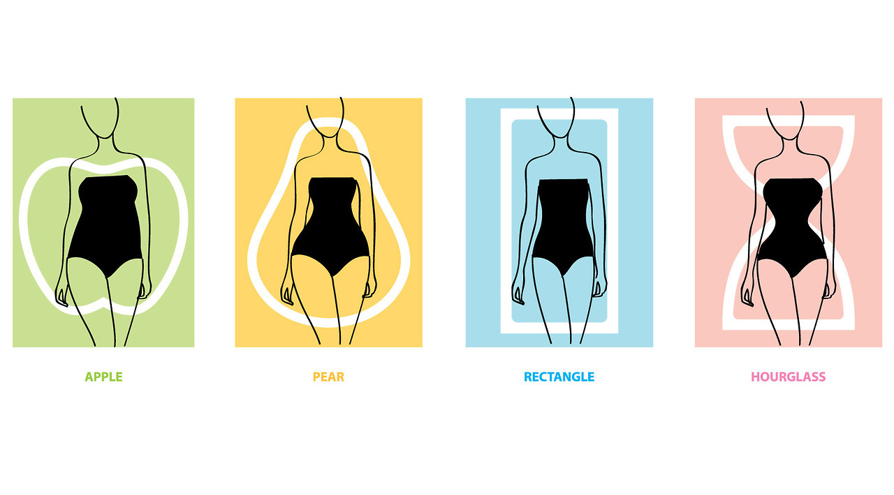 1280x710 Learn To Dress According To Your Body Shape Zaful Blog