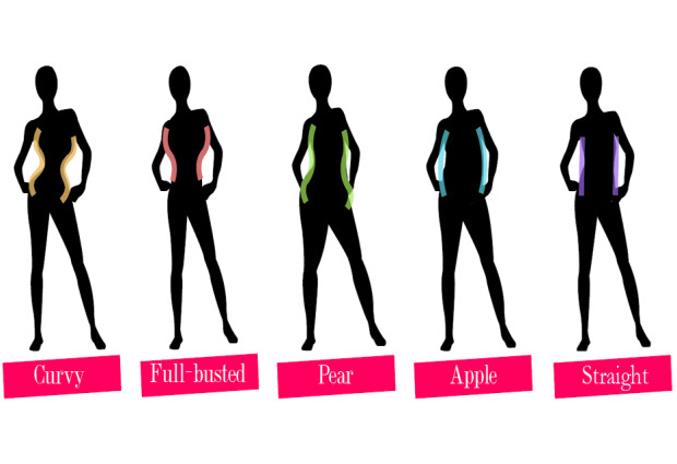 620x425 The Best Dresses For Your Body Type