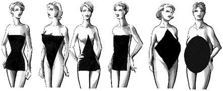 442x180 Discover Your Body Shape