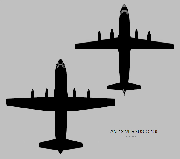 625x553 Filec 130 And An 12 Silhouette Comparison.png