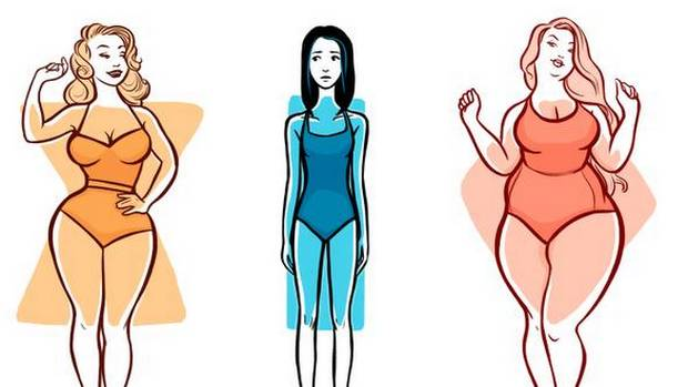 620x349 Of Course The Skinny Girl Looks Sad And Not Confident With Her