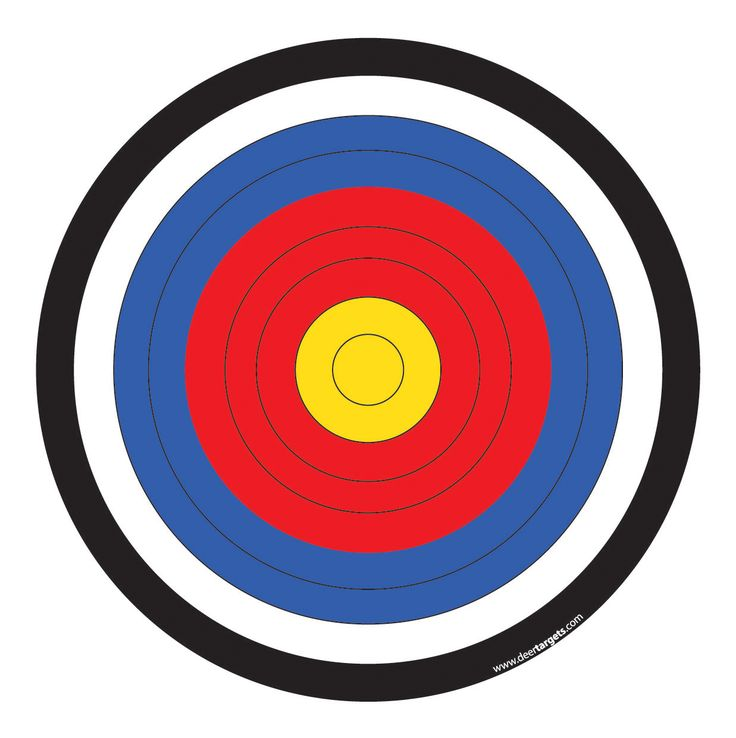It is a graphic of Current Free Shooting Targets