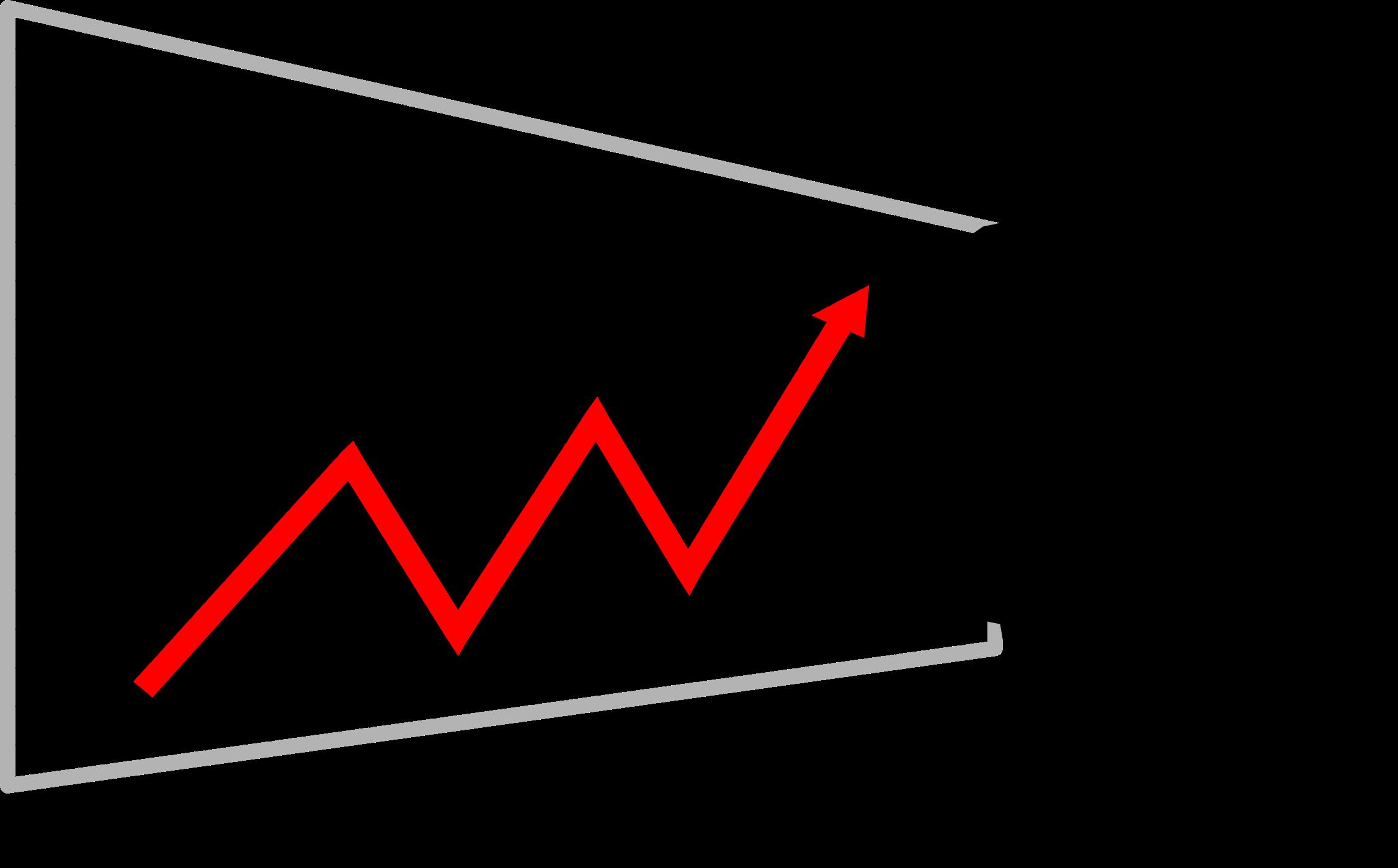 2254x1400 Profit High Five Graph In Clipart Panda