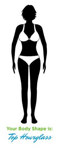 200x500 Top Hourglass Body Shape How To Dress A Top Hourglass Body Type