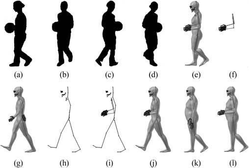 508x344 Robust Arbitrary View Gait Recognition Based On Parametric 3d
