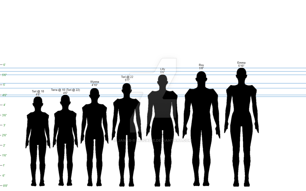 1024x640 Hidden Legacy Height Chart, 112 Scale By James R Macadie