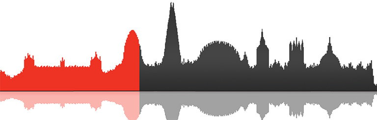 768x246 The Sound Of London London's Skyline Re Created In Soundwaves