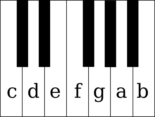 600x451 7 Best Piano Images On Piano, Music Music And Music Notes