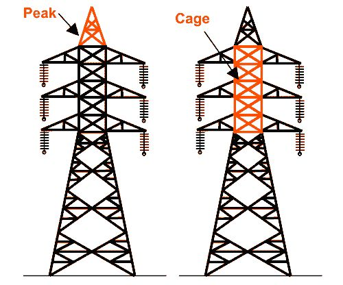 500x416 Drawn Power Line Electric Tower