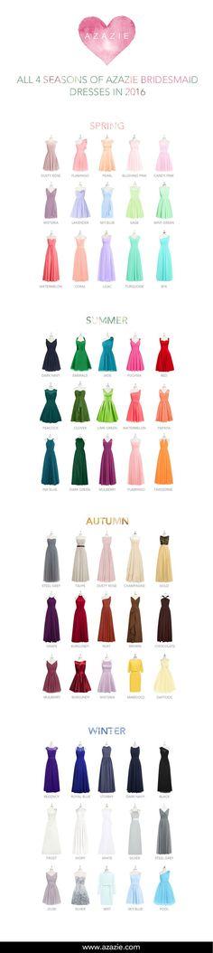 236x1054 Decode The Wedding Dress Necklines Wedding Dress Necklines