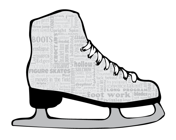 738x590 Original Artwork Using Words To Describe Figure Skates Silhouette