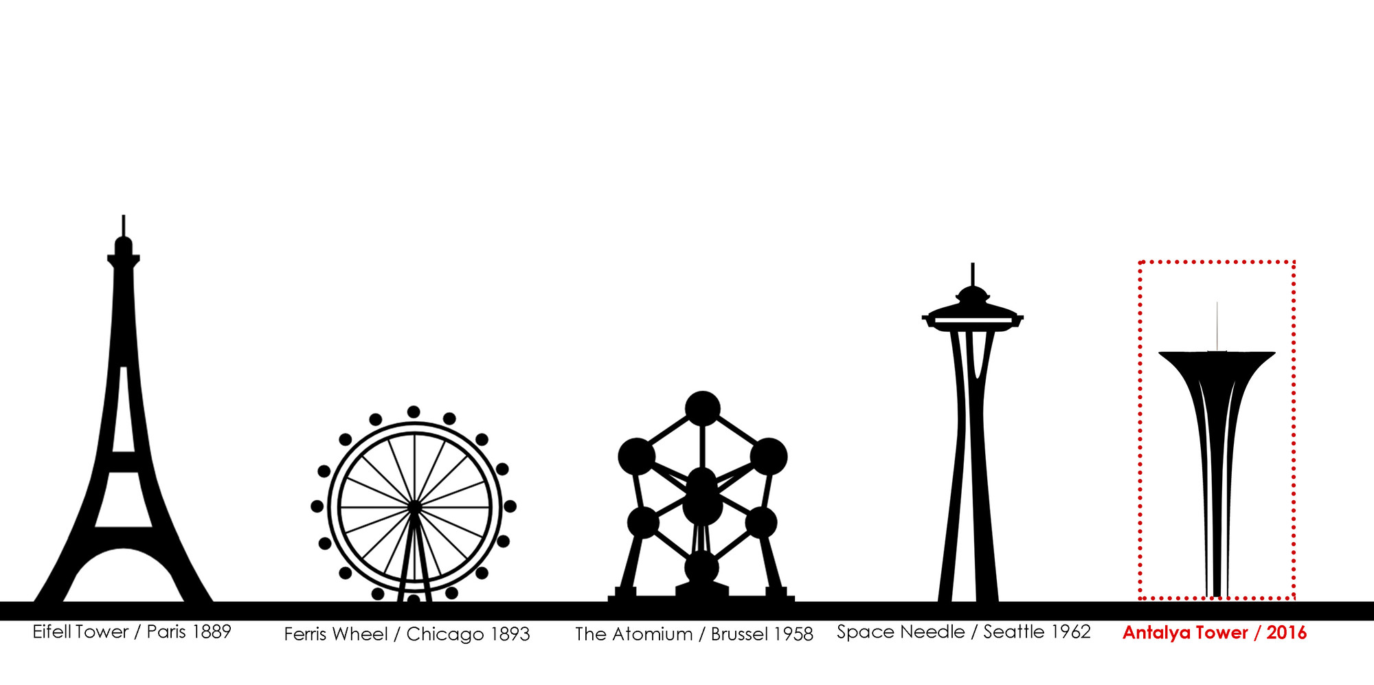 space needle silhouette at getdrawings com free for personal use