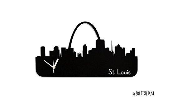 600x350 St. Louis Skyline