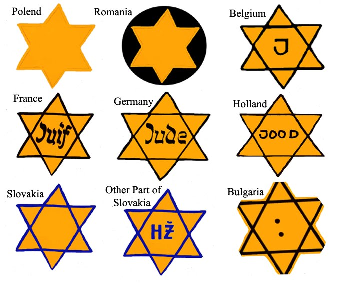 709x567 List Of Synonyms And Antonyms Of The Word I Jewish Star
