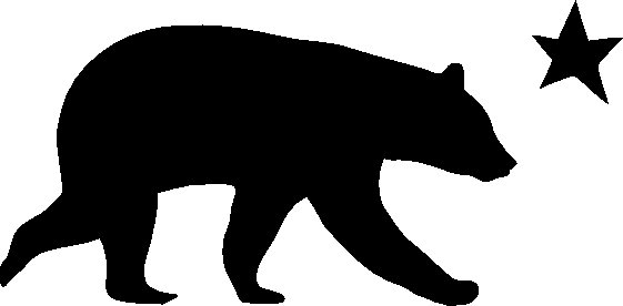 561x276 Sun Bear Clipart Bear Silhouette