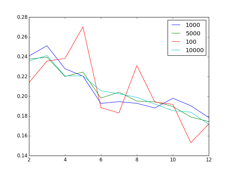 800x597 Python