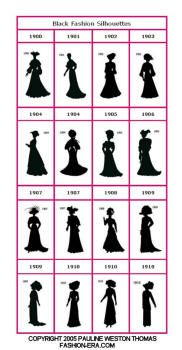 Vintage Fashion Silhouette