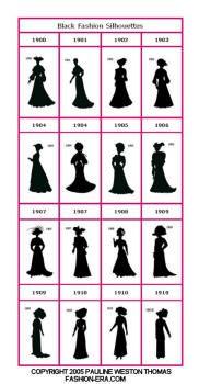 Vintage Fashion Silhouette